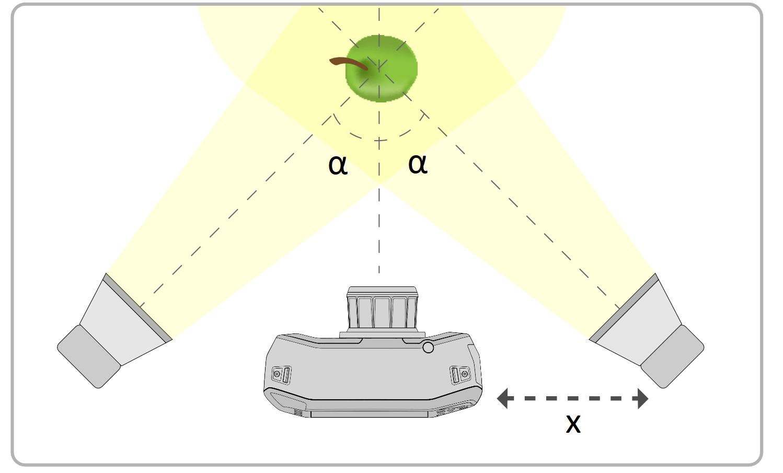 Расположение источников освещения для работы с гиперспектральной камерой